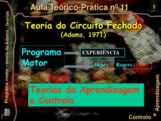 Teoria do Circuito Fechado (Adams, 1971)