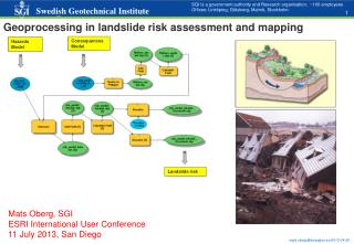 Geoprocessing in landslide risk assessment and mapping