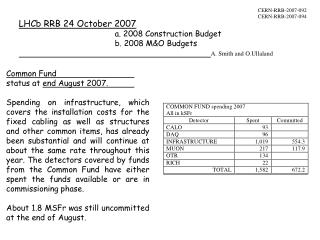 LHCb RRB 24 October 2007 			a. 2008 Construction Budget 			b. 2008 M&O Budgets
