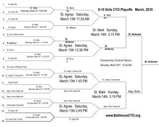8-10 Girls CYO Playoffs   March, 2010