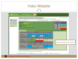 Index Website