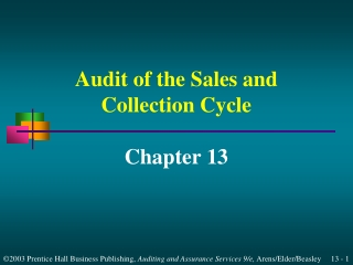 Chapter 6 - Objectives Merchandising Operations  Internal Control