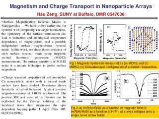 Magnetism and Charge Transport in Nanoparticle Arrays Hao Zeng, SUNY at Buffalo, DMR 0547036