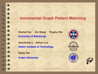 Incremental Graph Pattern Matching