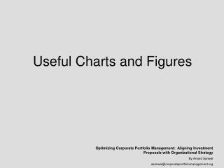 Useful Charts and Figures