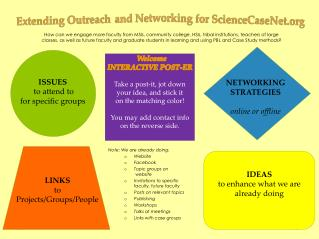 Extending Outreach and  Networking for  ScienceCaseNet