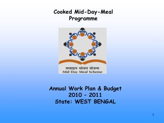Annual Work Plan & Budget 2010 – 2011 State: WEST BENGAL