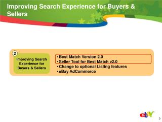 Improving Search Experience for Buyers & Sellers