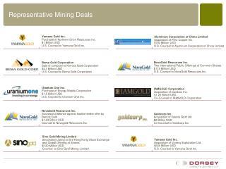 Representative Mining Deals
