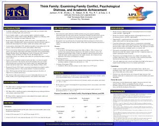 Think Family: Examining Family Conflict, Psychological Distress, and Academic Achievement