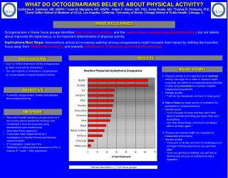WHAT DO OCTOGENARIANS BELIEVE ABOUT PHYSICAL ACTIVITY?