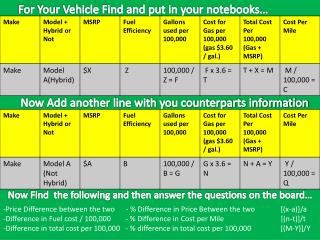 For Your Vehicle Find and put in your notebooks…