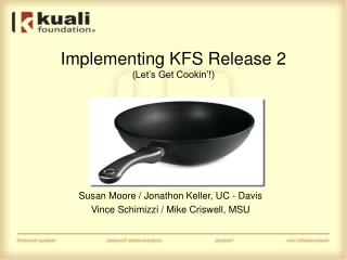 Implementing KFS Release 2 (Let's Get Cookin'!)