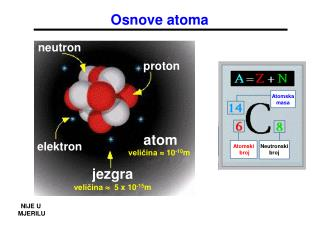 Osnove atoma