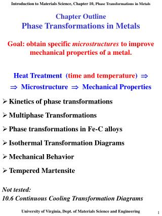 Heat Treatment  time and temperature      Microstructure    Mechanical Properties