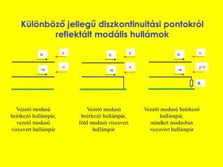 Különböző jellegű diszkontinuitási pontokról reflektált modális hullámok