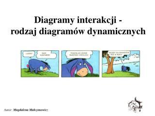 Diagramy interakcji -  rodzaj diagramów dynamicznych