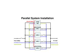 Parallel System Installation