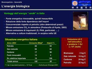 L�energia biologica