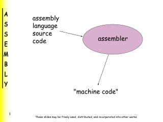 assembly language source code