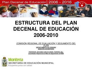 ESTRUCTURA DEL PLAN DECENAL DE EDUCACIÓN 2006-2010