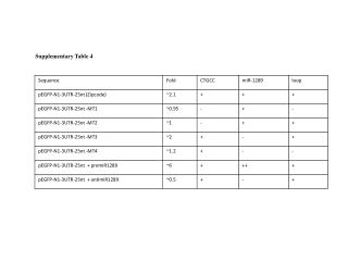 Supplementary Table 4