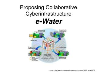 Proposing Collaborative Cyberinfrastructure  e-Water