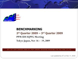 BENCHMARKING  2 st  Quarter 2009  �  3 rd  Quarter  2009 PPM IDS SQWG Meeting