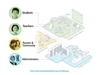 guide2digitallearning/#popup