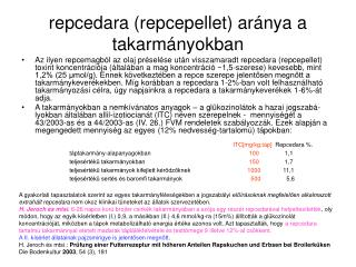 repcedara (repcepellet) aránya a takarmányokban
