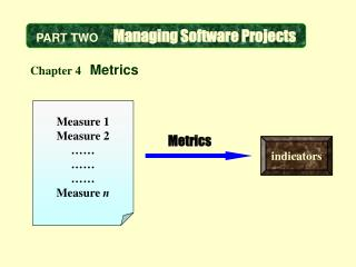 PART TWO Managing Software Projects