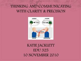 THINKING AND COMMUNICATING WITH CLARITY & PRECISION KATIE JACKLETT EDU 325 10 NOVEMBER 2010