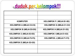 KELOMPOK A (MEJA C3-C5)