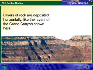 Layers of rock are deposited horizontally, like the layers of the Grand Canyon shown here.