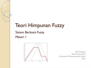 Teori Himpunan  Fuzzy