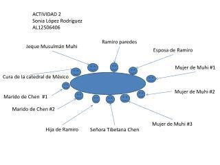 Ramiro paredes