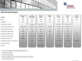 Maschinenpark Spritzguss Maschine Baujahr Zuhaltung (t) 2-K Maschine / 2K-fähig