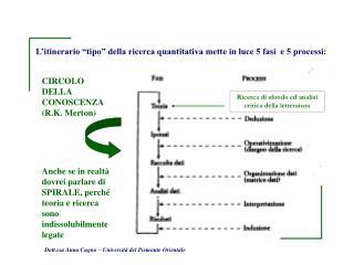 Dott.ssa Anna Cugno – Università del Piemonte Orientale