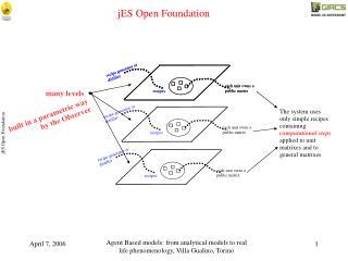 jES Open Foundation