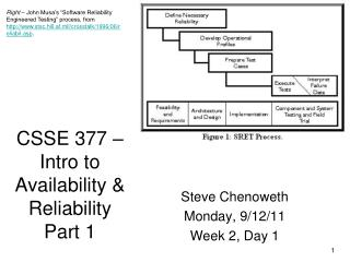 CSSE 377 – Intro to Availability & Reliability Part 1
