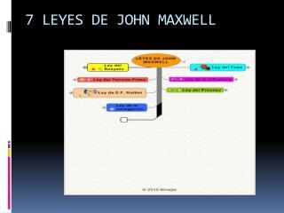 7 LEYES DE JOHN MAXWELL