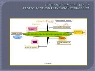 LIDERAZGO COMO INFLUENCIA PROPOSITO,VISION,PLANEACION ESTRATEGICA