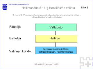 Hallintosääntö 16 § Henkilöstön valinta