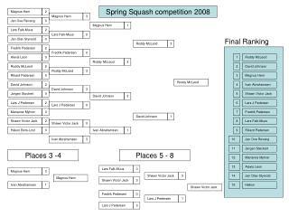 Spring Squash competition 2008