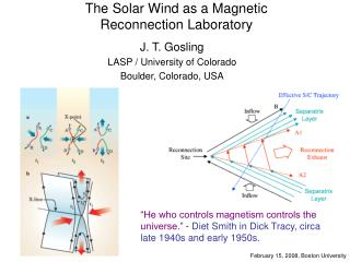 The Solar Wind as a Magnetic Reconnection Laboratory