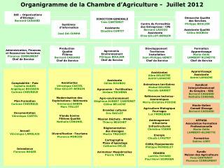Organigramme de la Chambre d'Agriculture -  Juillet 2012