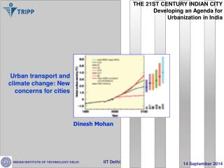 Urban transport and climate change: New concerns for cities