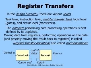 Register Transfers
