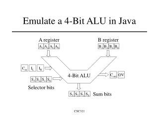 Emulate a 4-Bit ALU in Java