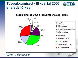 Tööpakkumised - III kvartal 2006,  erialade lõikes